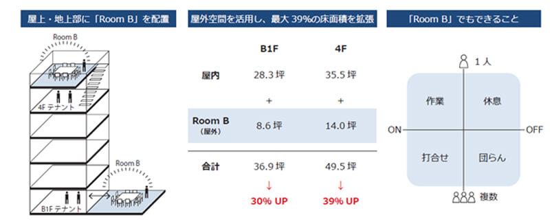リードシー恵比寿ビル RoomBイメージ